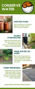 photos and text about conserving water